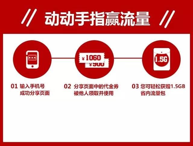 动动手指轻松赢得1.5GB省内流量包!.jpg