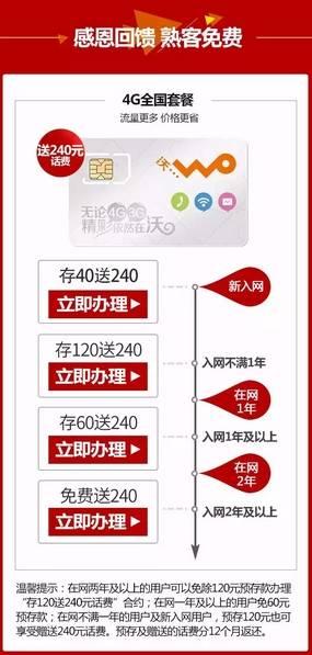 台州联通12.12年终盛宴还在继续2.jpg