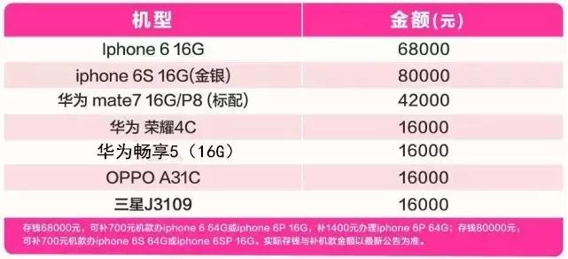 黄山电信:宽带手机免费用啦!2.png