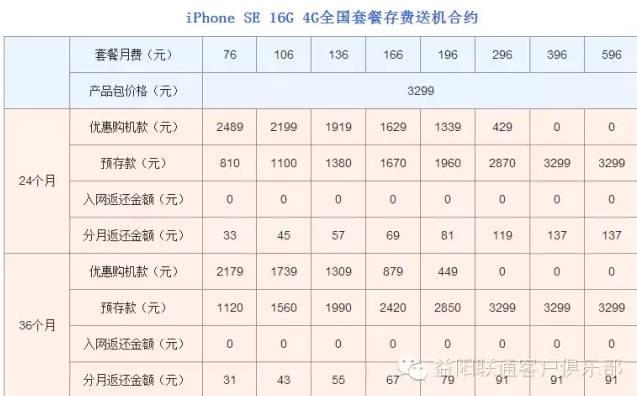 益阳联通正式发售Iphone SE