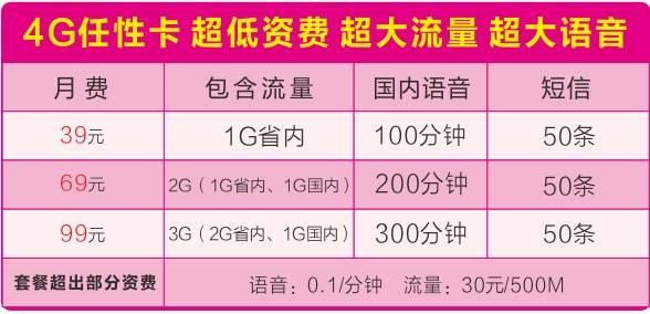 郴州电信:比比谁的流量最便宜