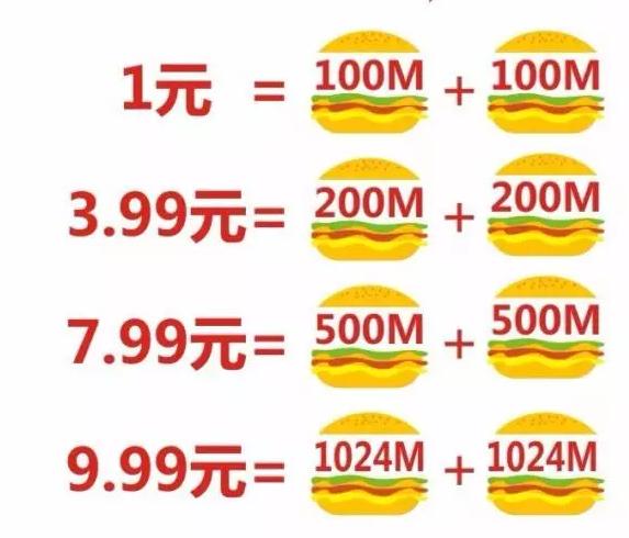 珠海移动:【流量快餐】1元100M!买一送一!