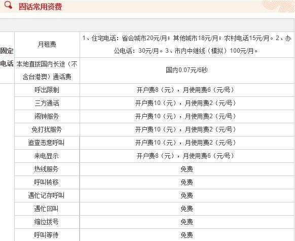 中国联通河南宽带资费标准