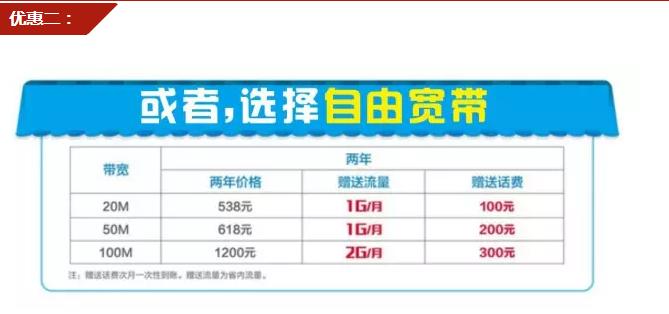 韶关移动:百兆宽带免费领,还可获赠660话费!