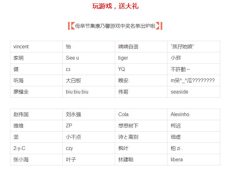 珠海电信:母亲节赢流量中奖名单公布!