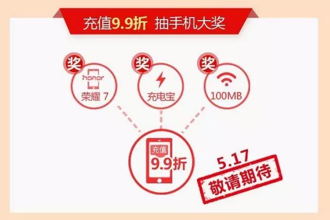 厦门联通:福建联通5.17网购节优惠风暴来袭