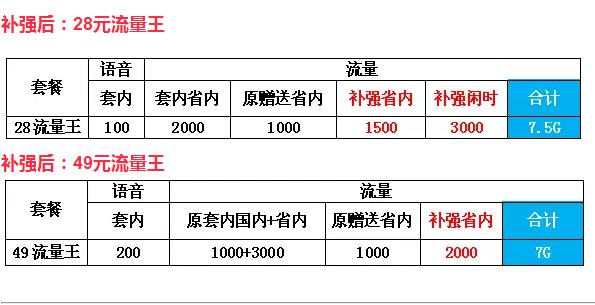 长春联通:沃迎欧亚店庆,联通钜惠春城41.png