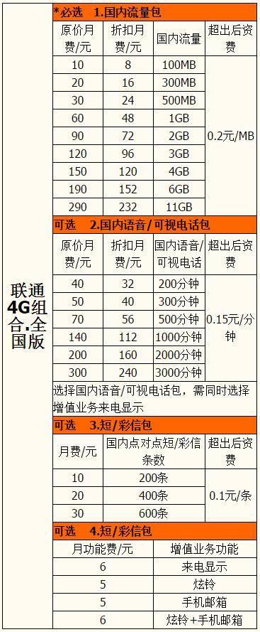北京4G组合套餐.jpg