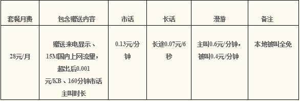 石家庄移动神州行畅聊(28元套餐).jpg