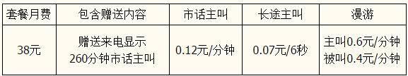 石家庄移动神州行畅聊(38元套餐).jpg