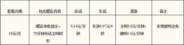 石家庄移动神州行畅聊卡(18元套餐).jpg