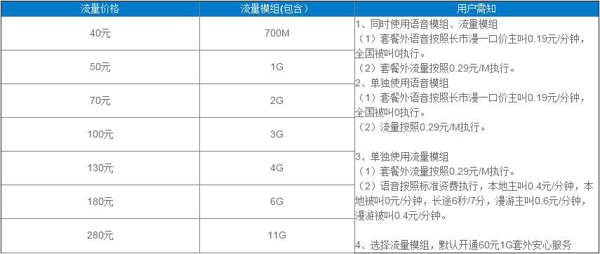 呼和浩特4G自选套餐(流量模组).png
