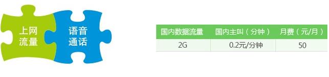 延安4G流量卡套餐.png