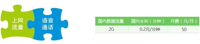 宝鸡4G流量卡套餐.png