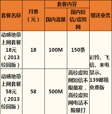 杭州移动动感地带上网套餐(2013校园版).png