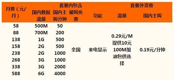 济南全球通4G飞享套餐.jpg