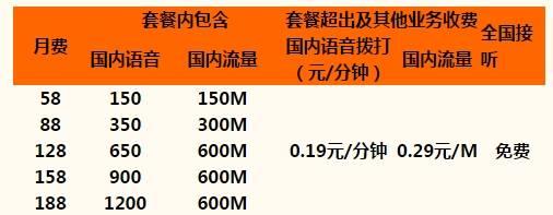 济南全球通4G商旅套餐.jpg