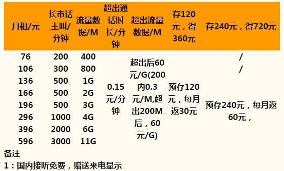 济南4G全国套餐.jpg
