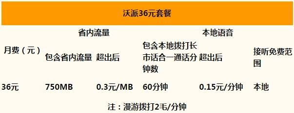济南联通4G校园套餐.jpg