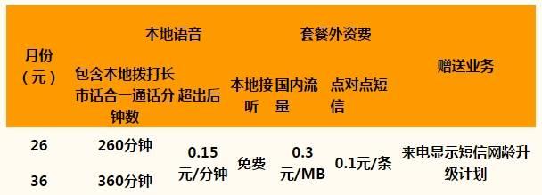 济南26元本地语音套餐.jpg