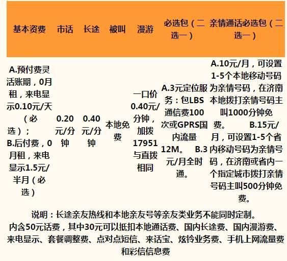 济南畅聊卡(标准资费).jpg