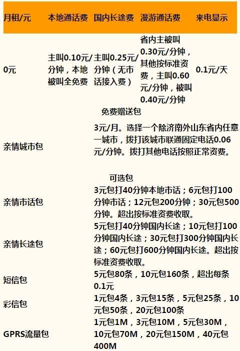 济南如意通亲情卡资费.jpg
