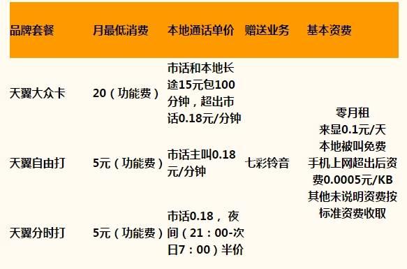 济南天翼3G大众卡.jpg