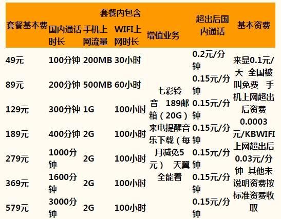 济南乐享3G—全能版.jpg