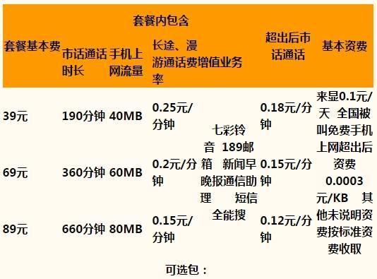 乐享3G—本地版.jpg