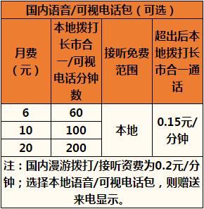 杭州联通沃4G本地组合套餐2.png