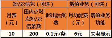 杭州联通沃4G本地组合套餐3.png