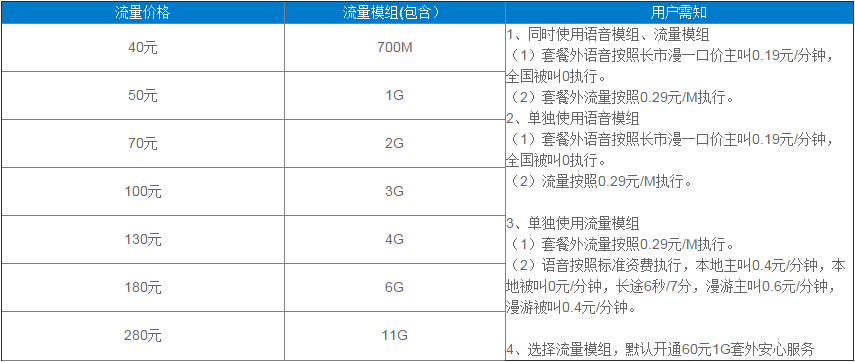 赤峰4G自选套餐(流量模组).png
