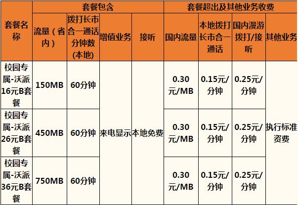 杭州联通沃4G校园套餐.png