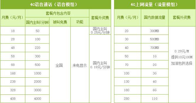 长沙4G自选套餐.png