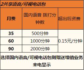 杭州联通沃•4G共享组合套餐2.png