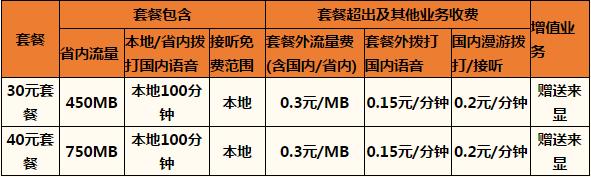 杭州联通4G本地套餐.png