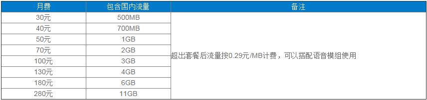 通辽4G流量月包.png