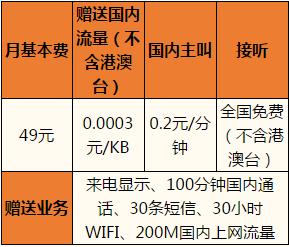 杭州电信乐享乐享3G-49套餐.png
