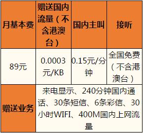 杭州电信乐享3G-89套餐.png