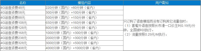 鄂尔多斯4G自选套餐(单选语音模组).png