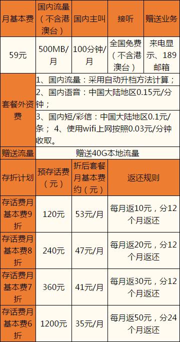杭州电信乐享4G-59元套餐.png
