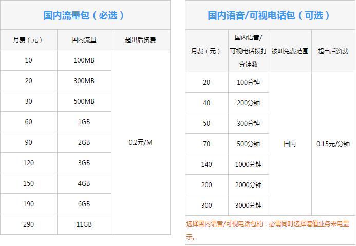 南宁联通4G组合套餐1.png