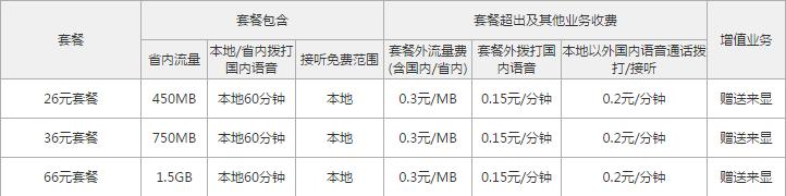 桂林联通4G本地套餐.png