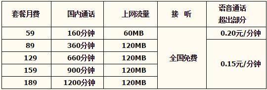 秦皇岛电信天翼乐享3G套餐(聊天版)