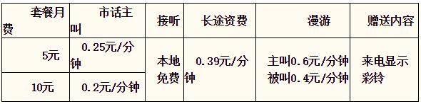 唐山电信天翼大众