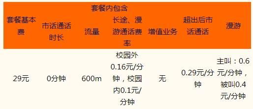 青岛动感地带上网版.jpg