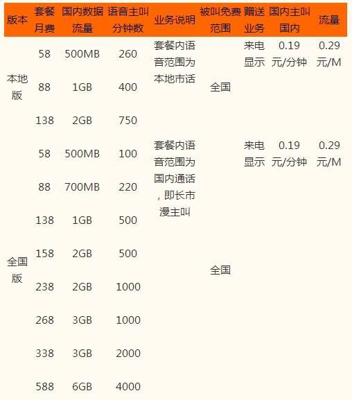青岛移动4G资费.jpg