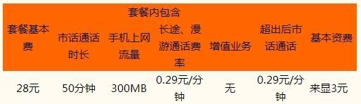 青岛神州行大众卡上网版.jpg