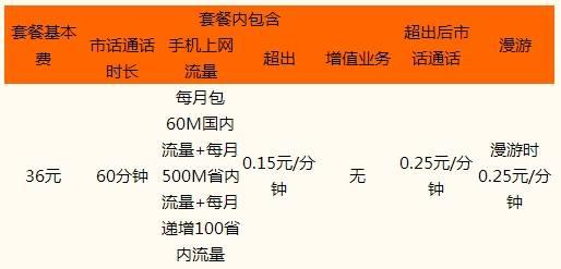 青岛联通新3G沃派.jpg