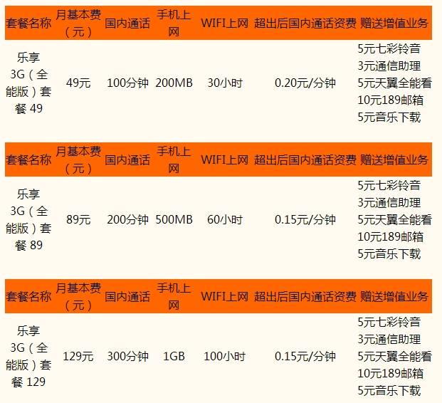 青岛乐享3G(全能版).jpg